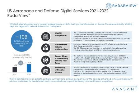 Additional Image2AD2021 2022 450x300 - US Aerospace & Defense Digital Services 2021-2022 RadarView™