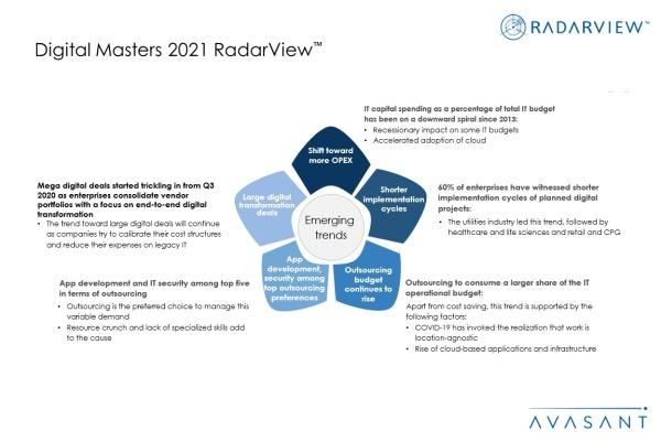 Additional Image2 Digital Masters 2021 600x400 - Digital Masters 2021 RadarView™
