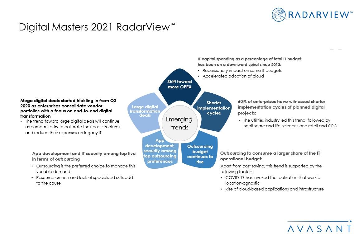 Additional Image2 Digital Masters 2021 - Digital Masters 2021 RadarView™