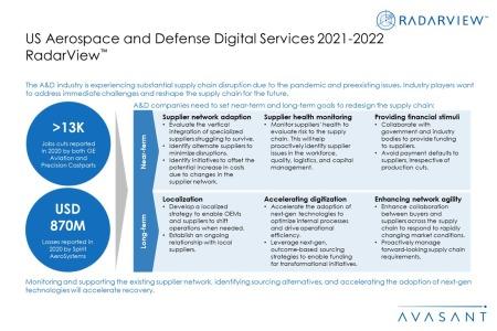 Additional Image3AD2021 2022 450x300 - US Aerospace & Defense Digital Services 2021-2022 RadarView™
