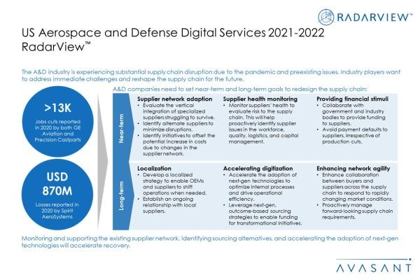 Additional Image3AD2021 2022 600x400 - US Aerospace & Defense Digital Services 2021-2022 RadarView™