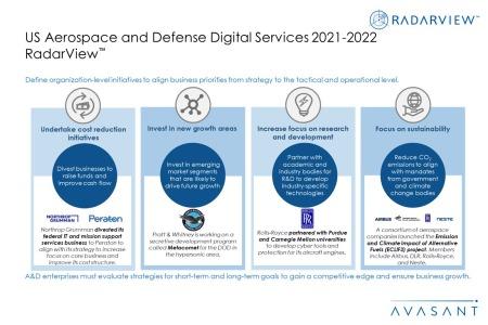Additional Image4AD2021 2022 450x300 - US Aerospace & Defense Digital Services 2021-2022 RadarView™
