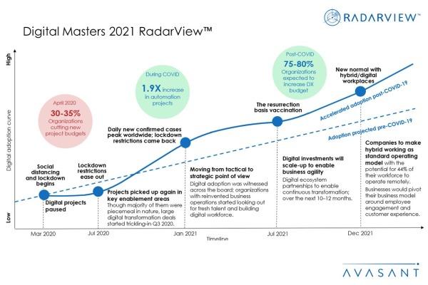 Additional Image5 Digital Masters 2021 600x400 - Digital Masters 2021 RadarView™