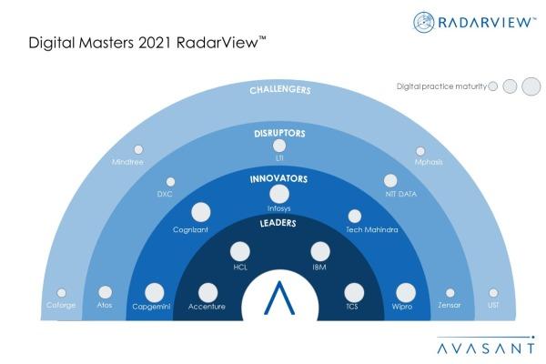 Moneyshot Digital Masters 2021 600x400 - Digital Masters 2021 RadarView™