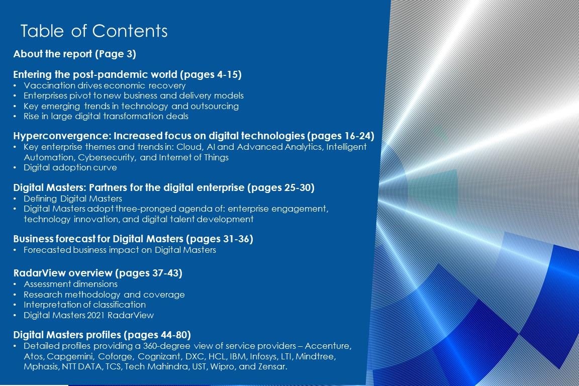 ToC Digital Masters 2021 - Digital Masters 2021 RadarView™