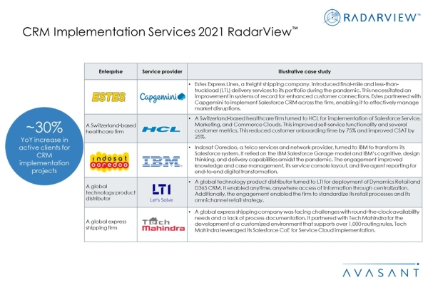 CRM Implementation Services 2021 Additional Image1 600x400 - CRM Implementation Services 2021 RadarView™