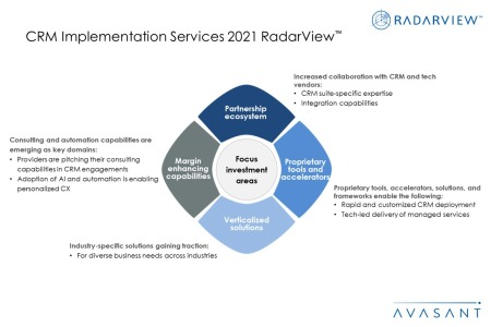 CRM Implementation Services 2021 Additional Image3 450x300 - CRM Implementation Services 2021 RadarView™
