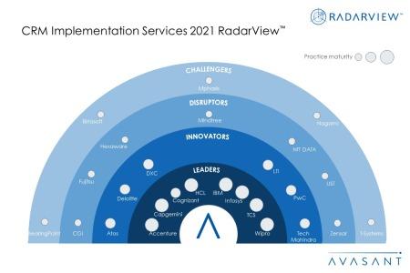 CRM Implementation Services 2021 MoneyShot 450x300 - CRM Implementation Services 2021 RadarView™