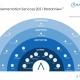 CRM Implementation Services 2021 MoneyShot 80x80 - CRM Implementation Services 2021 RadarView™