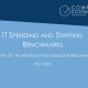 ISSCh31 80x80 - IT Spending and Staffing Benchmarks 2021/2022: Chapter 1: Executive Summary