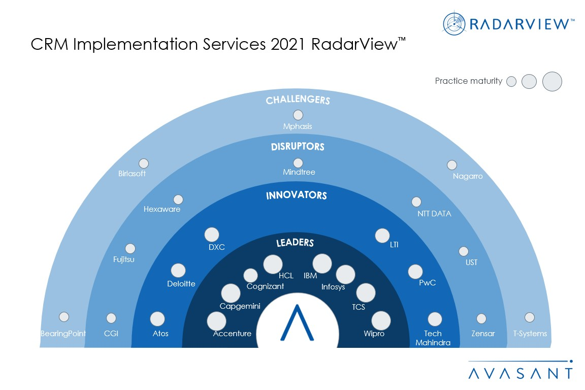 Slide1 11 1 - Personalized Customer Experience Driving the Evolution of CRM Services