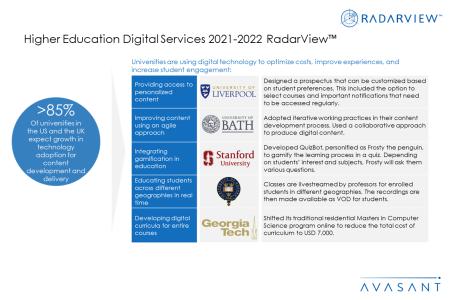 HigherEdS2 450x300 - Higher Education Digital Services 2021–2022 RadarView™