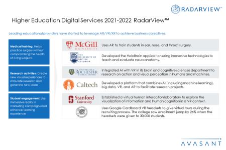 HigherEdS4 450x300 - Higher Education Digital Services 2021–2022 RadarView™