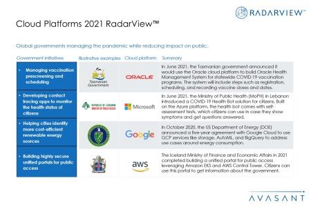 Additional Image1 Cloud Platforms 2021 450x300 - Cloud Platforms 2021 RadarView™