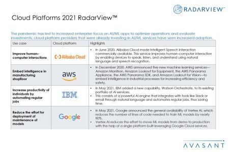 Additional Image2 Cloud Platforms 2021 450x300 - Cloud Platforms 2021 RadarView™