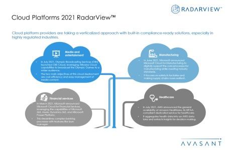 Additional Image3 Cloud Platforms 2021 450x300 - Cloud Platforms 2021 RadarView™