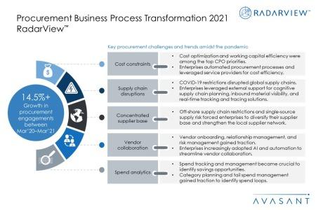 Additional Image3 Procurement BPT 2021 450x300 - Procurement Business Process Transformation 2021 RadarView™