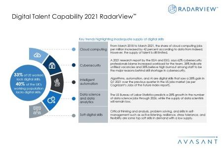 Digitaltalenttrends2 450x300 - Digital Talent Capability 2021 RadarView™
