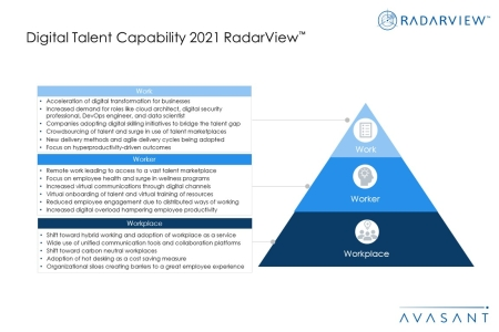 Digitaltalentwork 450x300 - Digital Talent Capability 2021 RadarView™