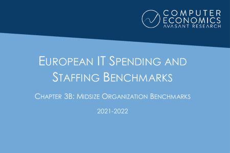 EUISS2021Ch3b 450x300 - European IT Spending and Staffing Benchmarks 2021/2022: Chapter 3B: Midsize Organization Benchmarks