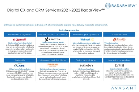 Additional Image1 Digital CX and CRM Services 2021 2022 450x300 - Digital CX and CRM Services 2021-2022 RadarView™
