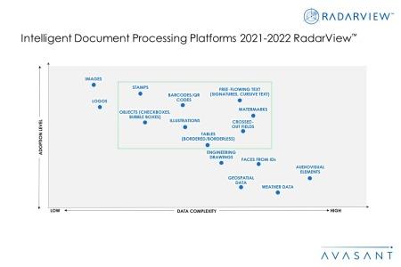 Additional Image1 IDP Platforms 2021 2022 450x300 - Intelligent Document Processing Platforms 2021-2022 RadarView™