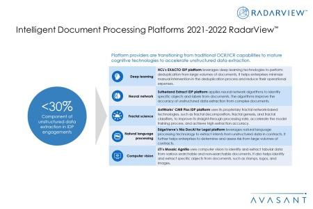 Additional Image2 IDP Platforms 2021 2022 450x300 - Intelligent Document Processing Platforms 2021-2022 RadarView™
