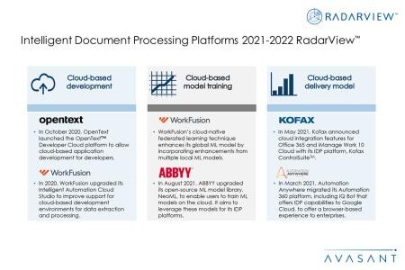 Additional Image3 IDP Platforms 2021 2022 450x300 - Intelligent Document Processing Platforms 2021-2022 RadarView™
