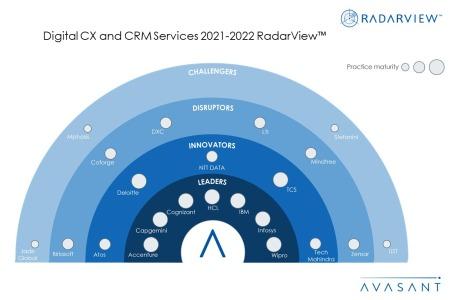 MoneyShot Digital CX and CRM Services 2021 2022 RadarView 450x300 - Digital CX and CRM Services 2021-2022 RadarView™