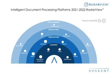 MoneyShot IDP Platforms 2021 2022 RadarView 450x300 - Intelligent Document Processing Platforms 2021-2022 RadarView™